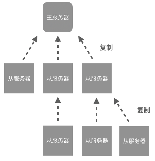 _images/IMAGE_REPLICATION_TREE.png